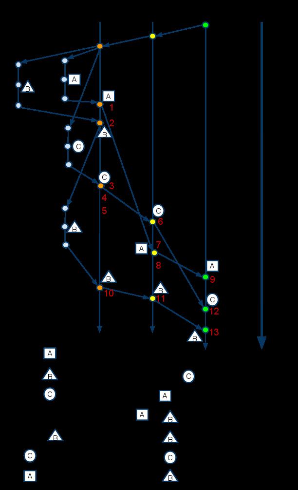 Ucla Knowledge Base Ucla Moodle Workflow Analysis Using Git